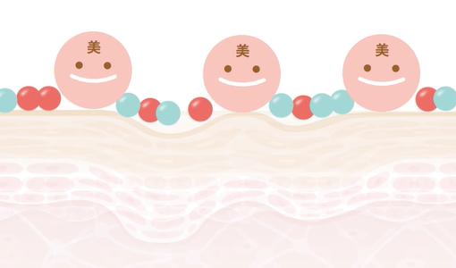 美肌菌ファンデーションランキング!口コミや効果は?